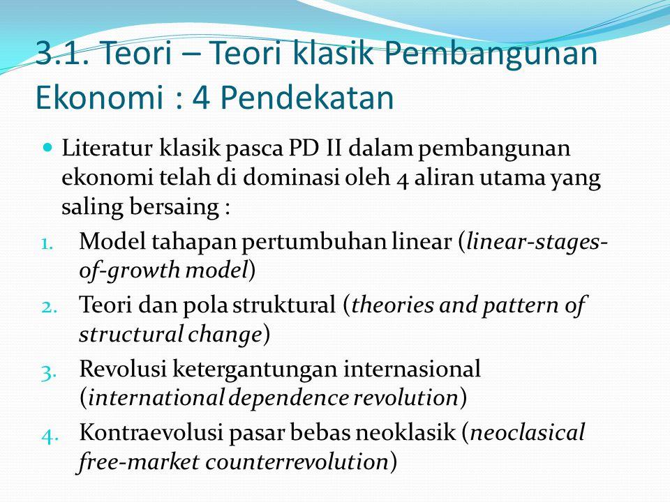 3.1. Teori – Teori klasik Pembangunan Ekonomi : 4 Pendekatan