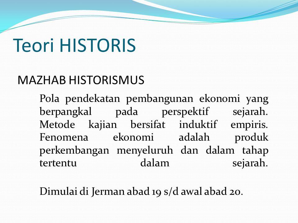 Teori HISTORIS MAZHAB HISTORISMUS