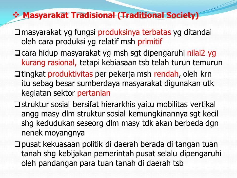 Masyarakat Tradisional (Traditional Society)