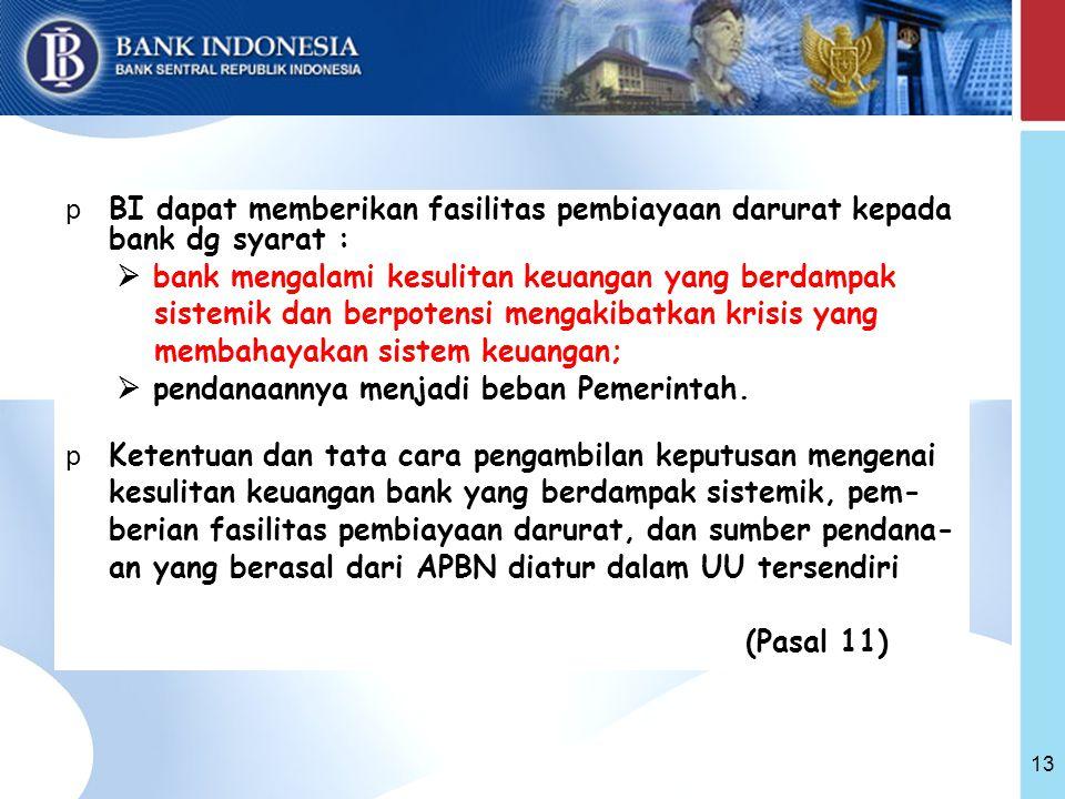 BI dapat memberikan fasilitas pembiayaan darurat kepada bank dg syarat :