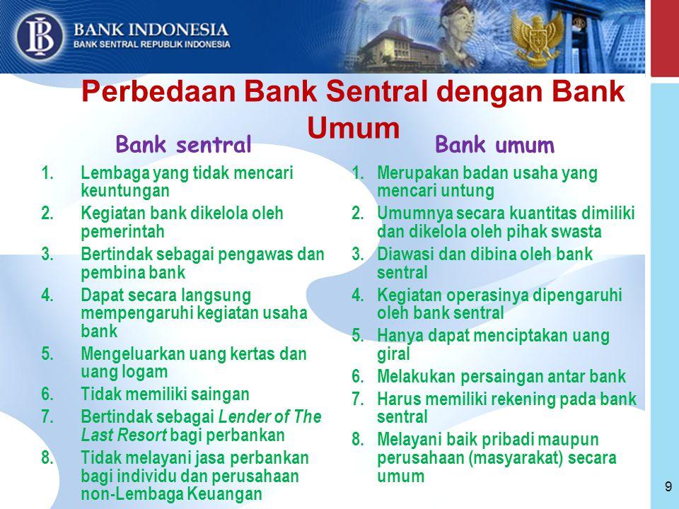 Perbedaan Bank Sentral dengan Bank Umum