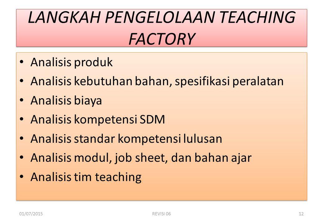 LANGKAH PENGELOLAAN TEACHING FACTORY