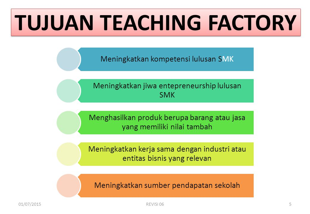 TUJUAN TEACHING FACTORY