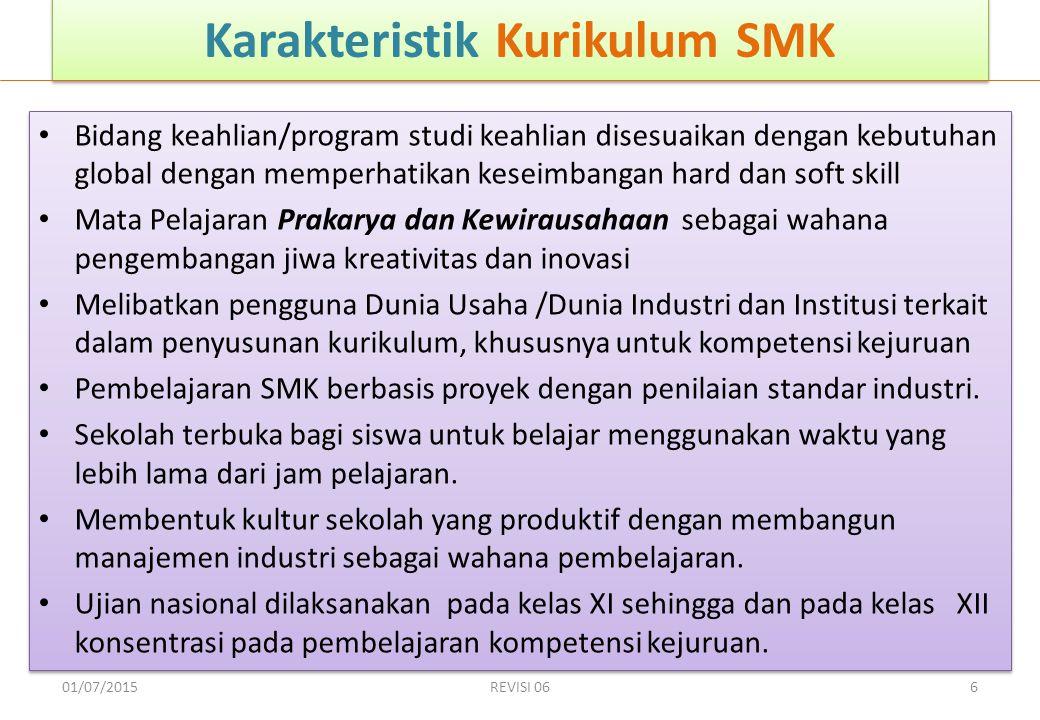 Karakteristik Kurikulum SMK