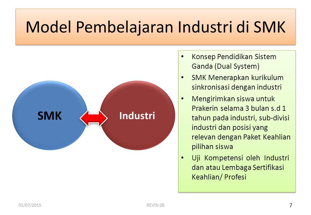 Model Pembelajaran Industri di SMK