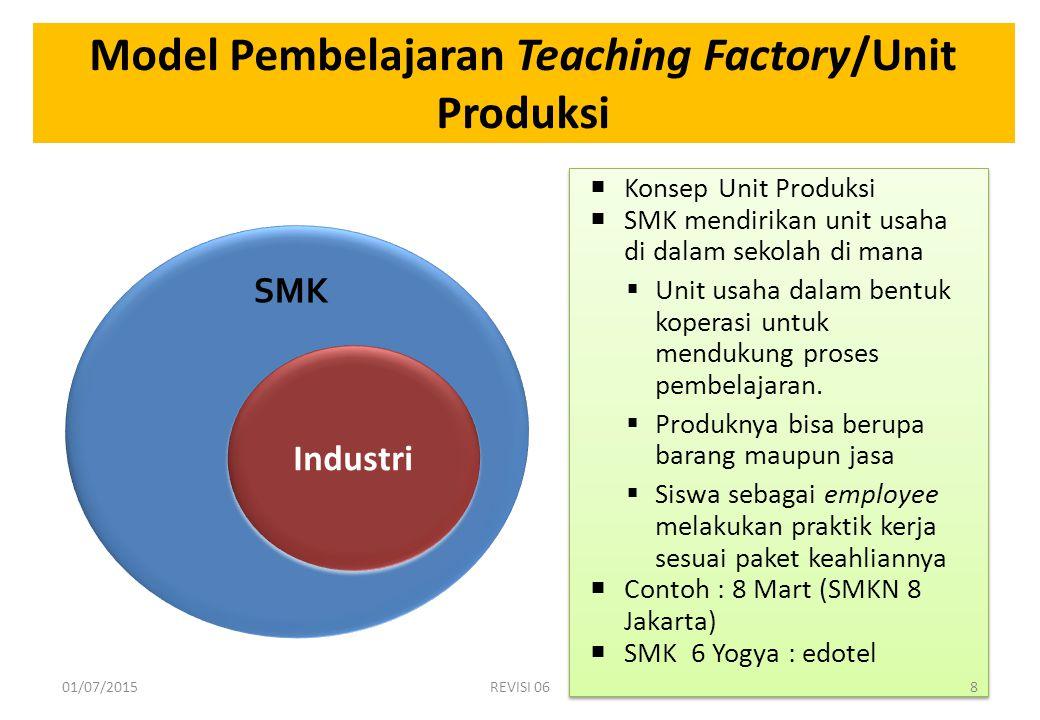 Model Pembelajaran Teaching Factory/Unit Produksi
