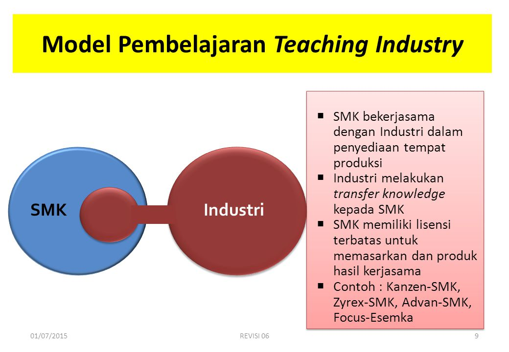 Model Pembelajaran Teaching Industry