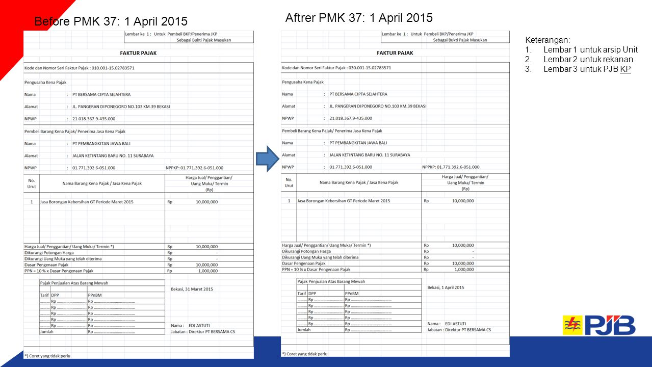 Aftrer PMK 37: 1 April 2015 Before PMK 37: 1 April 2015 Keterangan: