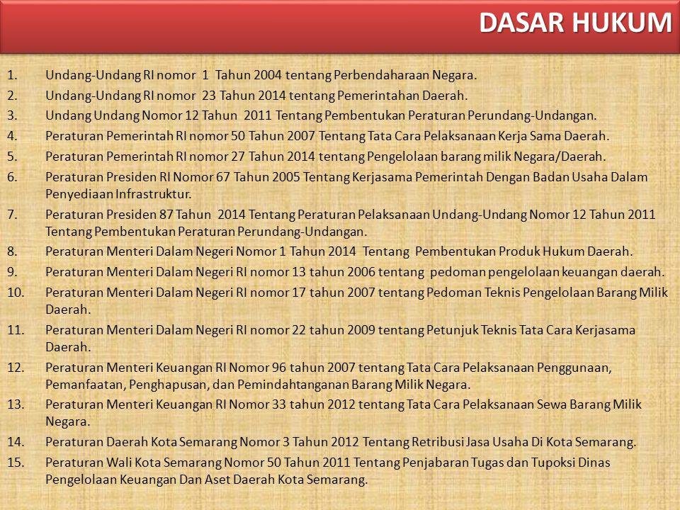 DASAR HUKUM Undang-Undang RI nomor 1 Tahun 2004 tentang Perbendaharaan Negara. Undang-Undang RI nomor 23 Tahun 2014 tentang Pemerintahan Daerah.