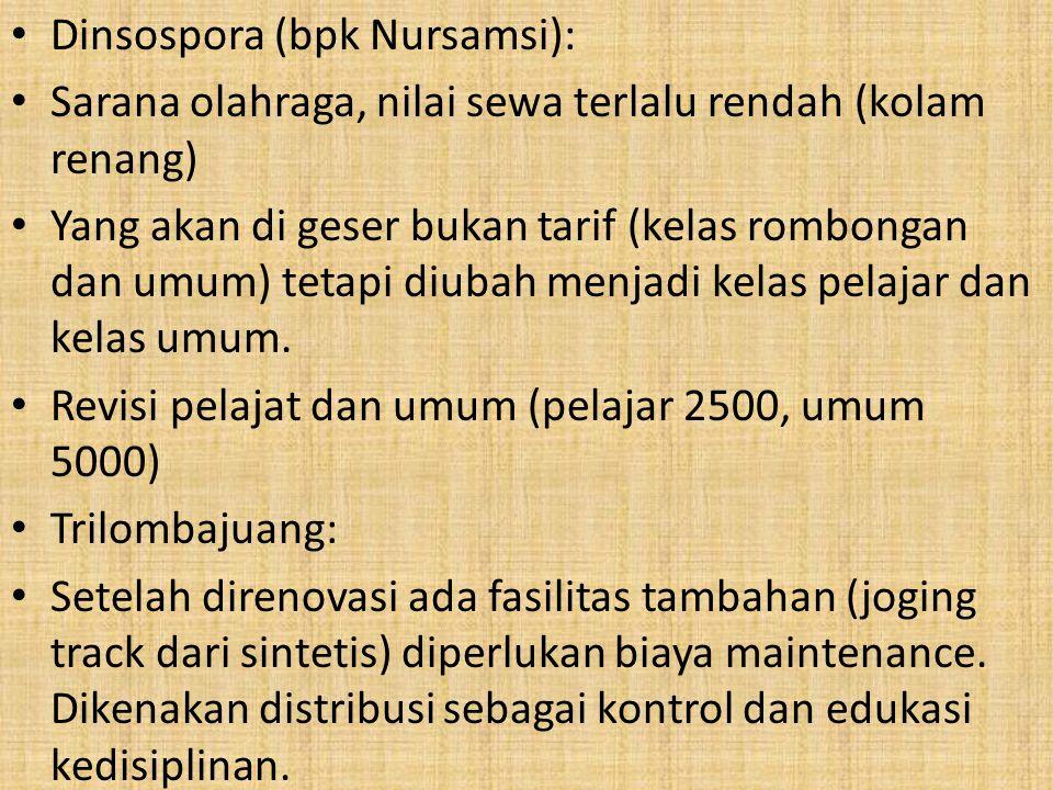 Dinsospora (bpk Nursamsi):