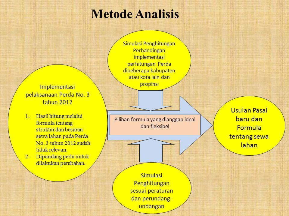 Metode Analisis Usulan Pasal baru dan Formula tentang sewa lahan