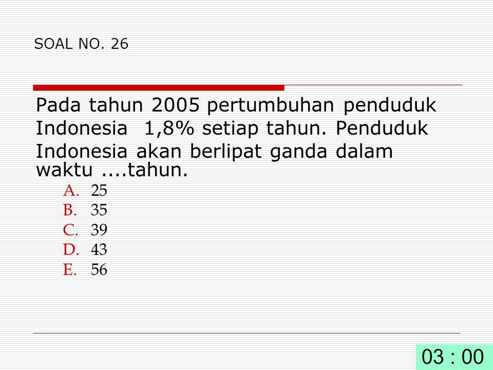 Pada tahun 2005 pertumbuhan penduduk