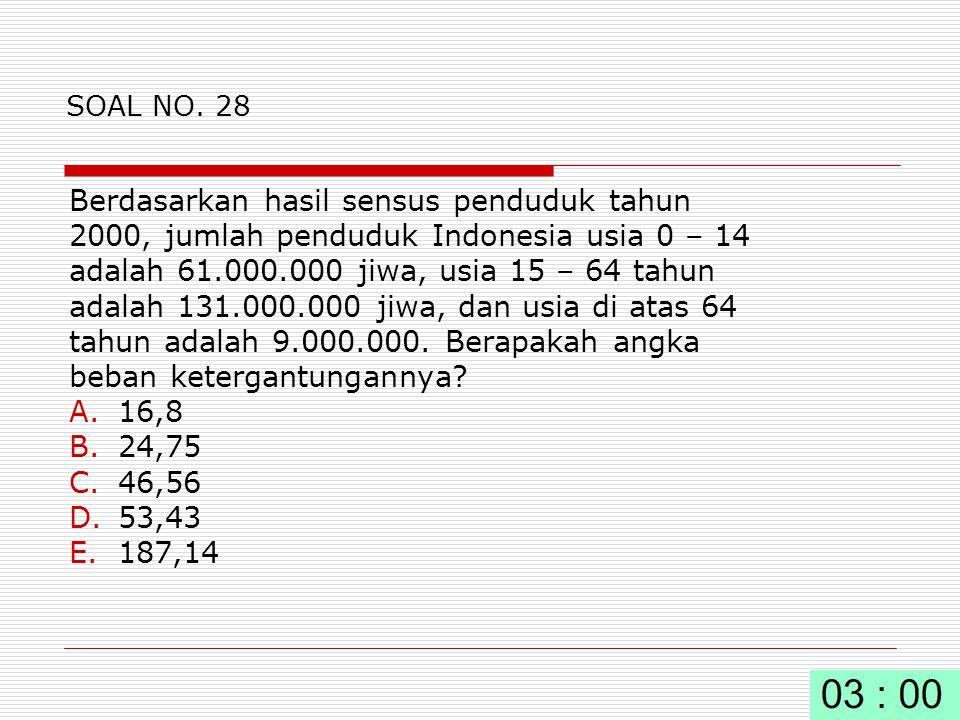 Berdasarkan hasil sensus penduduk tahun