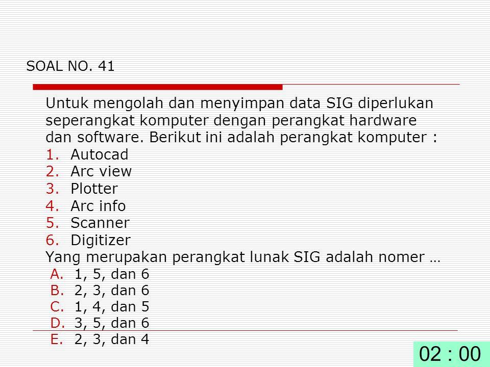 Untuk mengolah dan menyimpan data SIG diperlukan