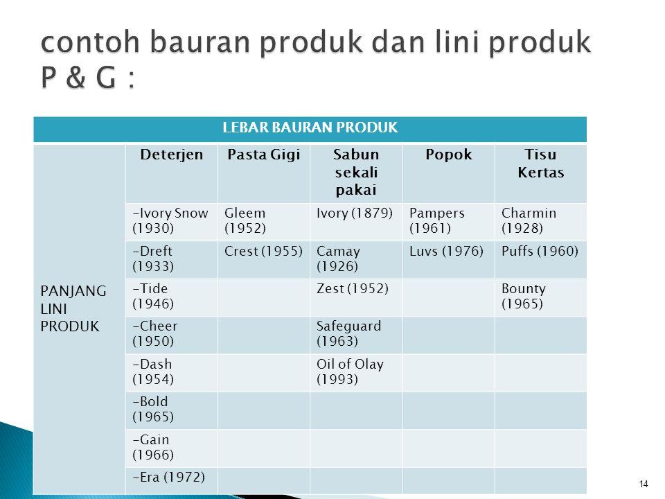 contoh bauran produk dan lini produk P & G :