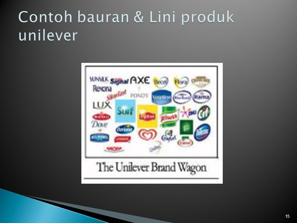 Contoh bauran & Lini produk unilever
