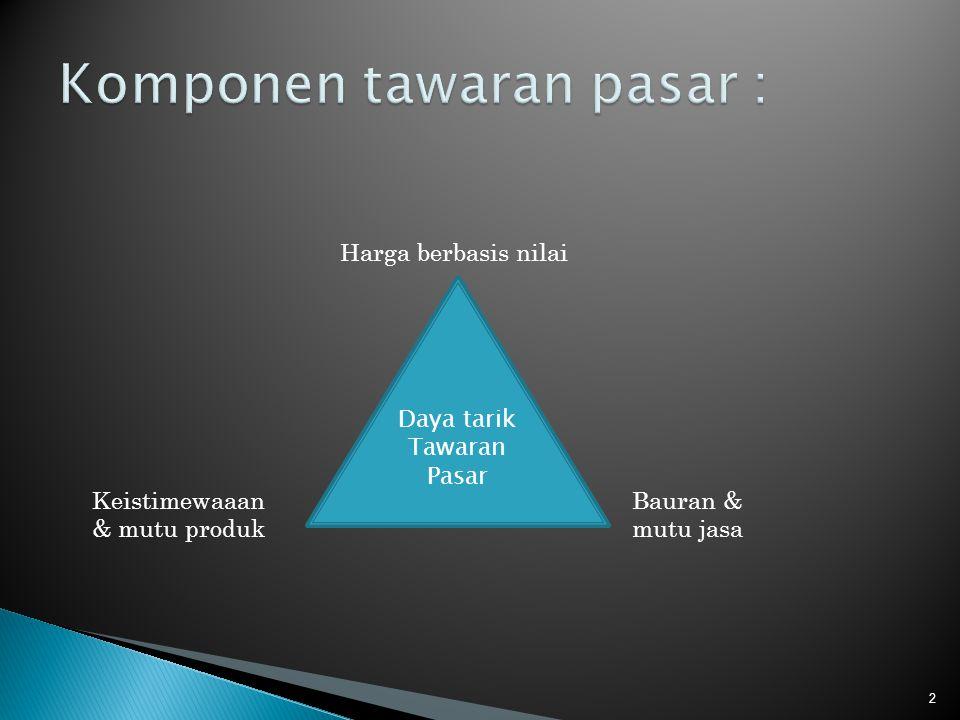 Komponen tawaran pasar :