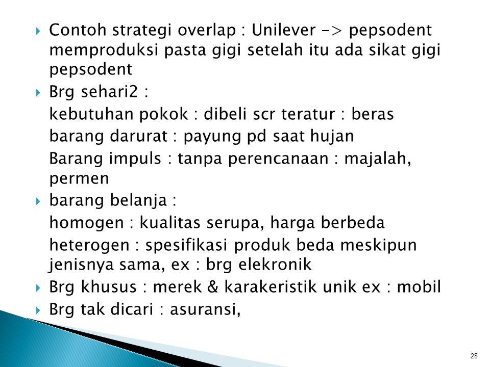 Contoh strategi overlap : Unilever -> pepsodent memproduksi pasta gigi setelah itu ada sikat gigi pepsodent