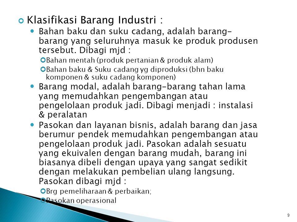 Klasifikasi Barang Industri :