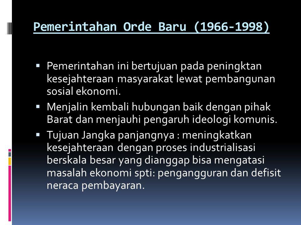 Pemerintahan Orde Baru (1966-1998)