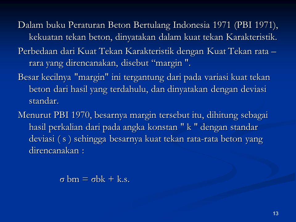 Dalam buku Peraturan Beton Bertulang Indonesia 1971 (PBI 1971), kekuatan tekan beton, dinyatakan dalam kuat tekan Karakteristik.