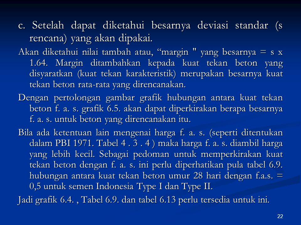 c. Setelah dapat diketahui besarnya deviasi standar (s rencana) yang akan dipakai.