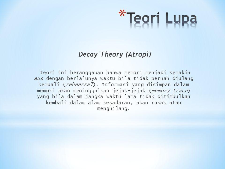 Teori Lupa Decay Theory (Atropi)