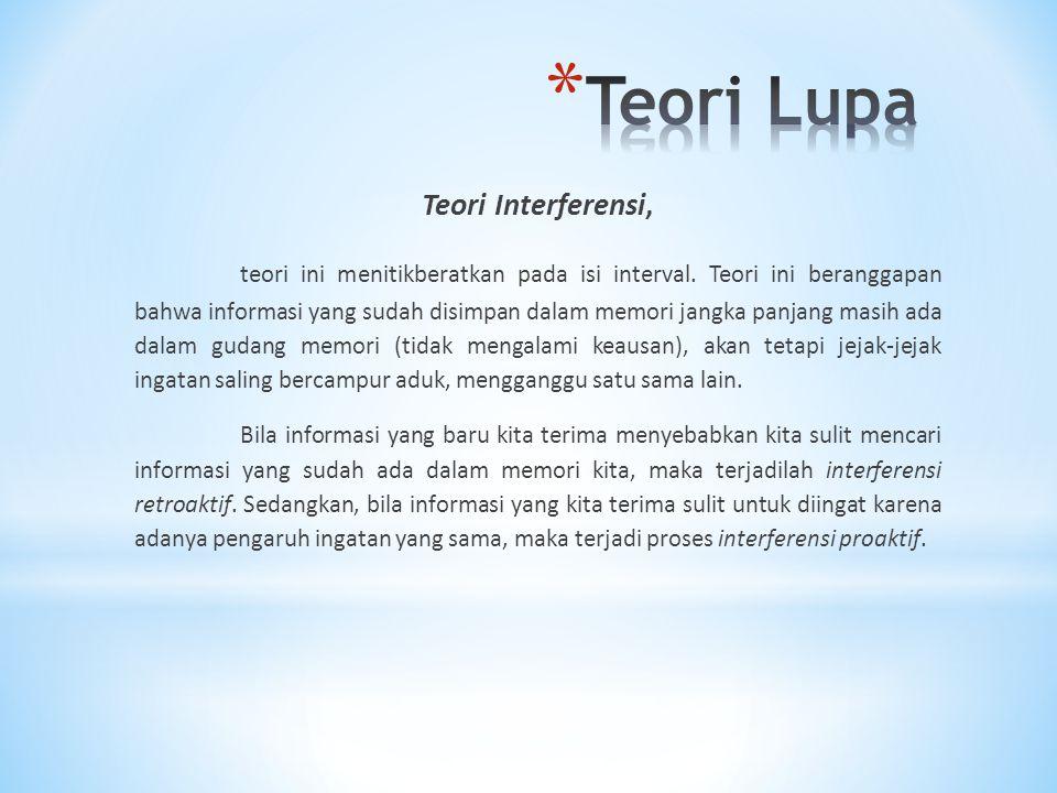 Teori Lupa Teori Interferensi,