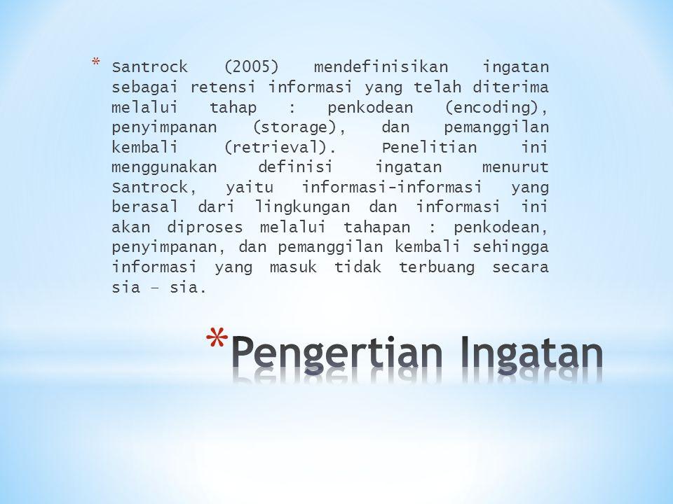 Santrock (2005) mendefinisikan ingatan sebagai retensi informasi yang telah diterima melalui tahap : penkodean (encoding), penyimpanan (storage), dan pemanggilan kembali (retrieval). Penelitian ini menggunakan definisi ingatan menurut Santrock, yaitu informasi-informasi yang berasal dari lingkungan dan informasi ini akan diproses melalui tahapan : penkodean, penyimpanan, dan pemanggilan kembali sehingga informasi yang masuk tidak terbuang secara sia – sia.