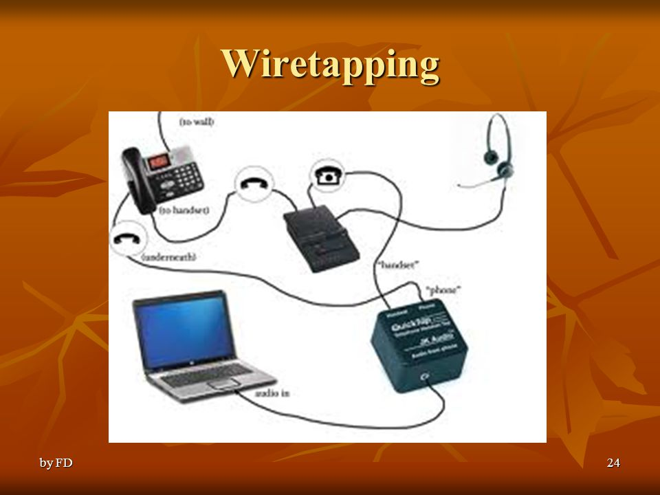Wiretapping by FD
