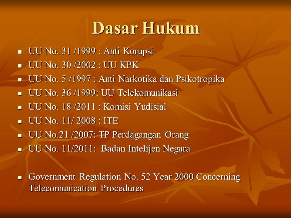 Dasar Hukum UU No. 31 /1999 : Anti Korupsi UU No. 30 /2002 : UU KPK