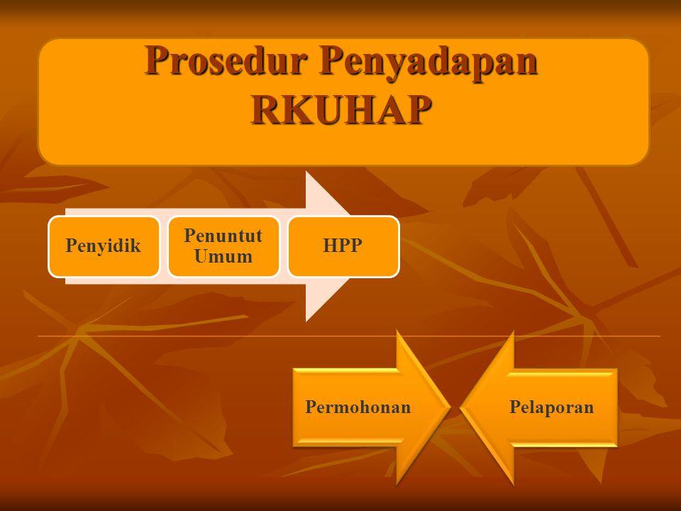 Prosedur Penyadapan RKUHAP