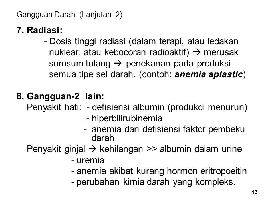Gangguan Darah (Lanjutan -2)