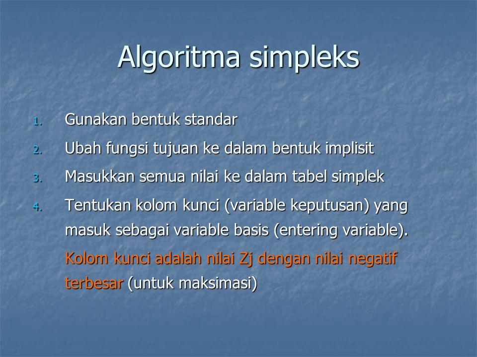Algoritma simpleks Gunakan bentuk standar