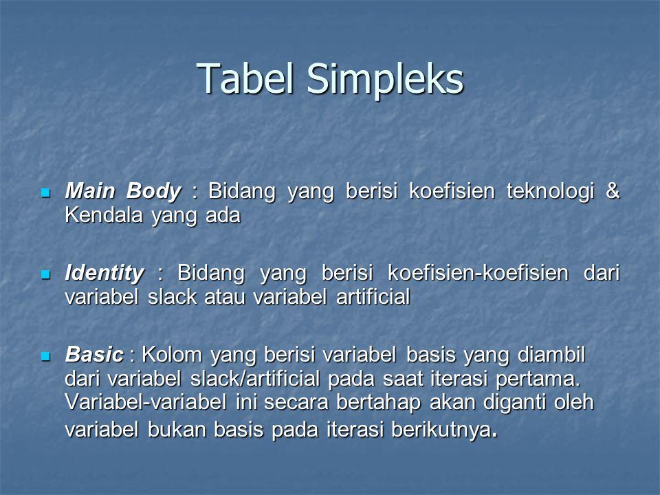 Tabel Simpleks Main Body : Bidang yang berisi koefisien teknologi & Kendala yang ada.