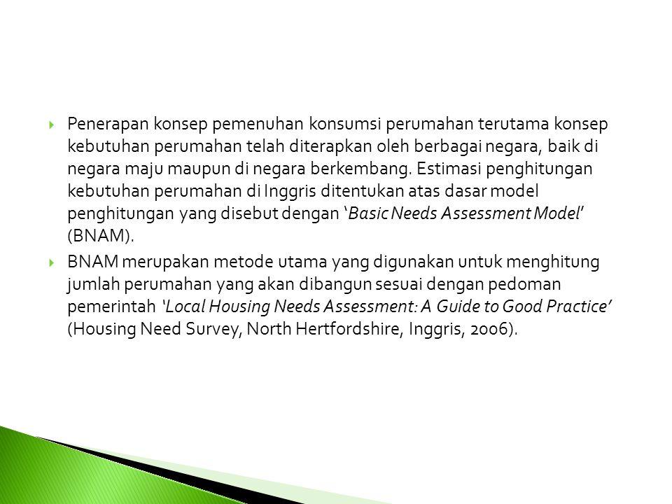 Penerapan konsep pemenuhan konsumsi perumahan terutama konsep kebutuhan perumahan telah diterapkan oleh berbagai negara, baik di negara maju maupun di negara berkembang. Estimasi penghitungan kebutuhan perumahan di Inggris ditentukan atas dasar model penghitungan yang disebut dengan 'Basic Needs Assessment Model' (BNAM).