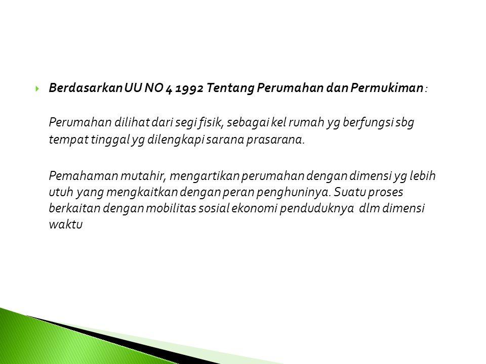19 Berdasarkan UU NO 4 1992 Tentang Perumahan dan Permukiman :