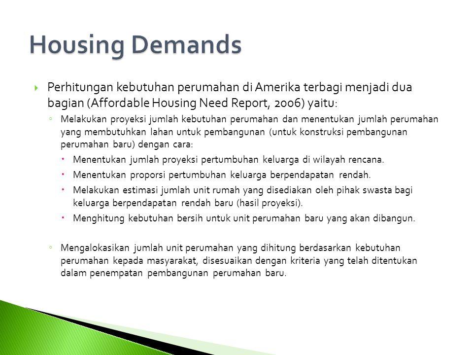 Housing Demands Perhitungan kebutuhan perumahan di Amerika terbagi menjadi dua bagian (Affordable Housing Need Report, 2006) yaitu: