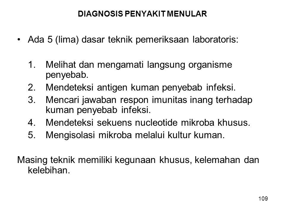 DIAGNOSIS PENYAKIT MENULAR