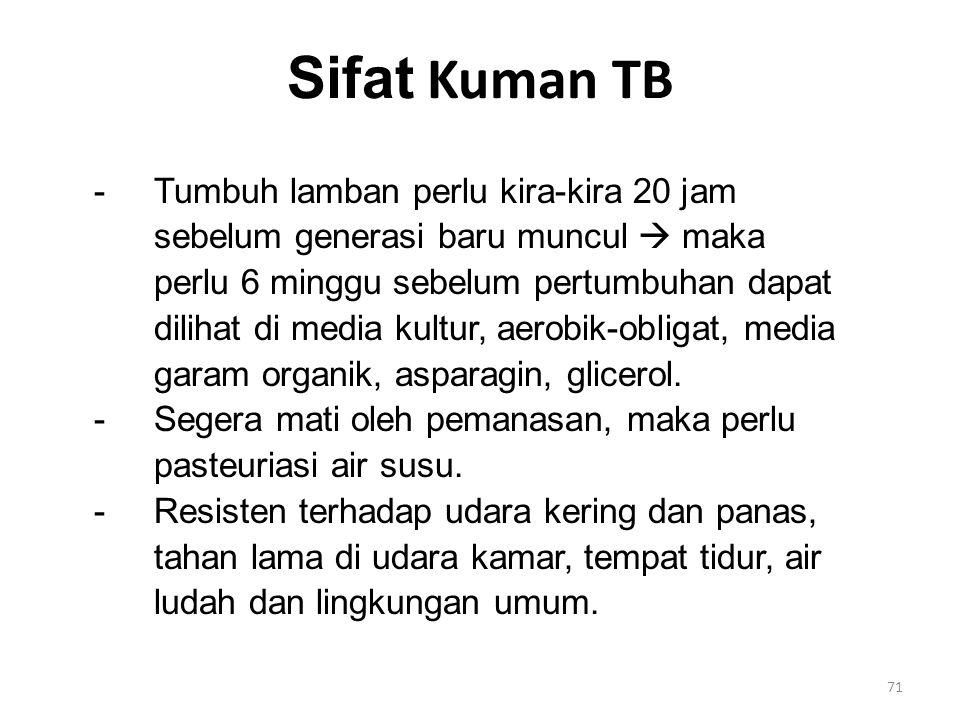 Sifat Kuman TB