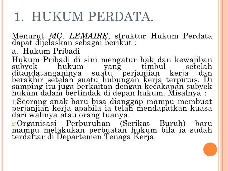 1. Hukum Perdata. Menurut MG. LEMAIRE, struktur Hukum Perdata dapat dijelaskan sebagai berikut : a. Hukum Pribadi.