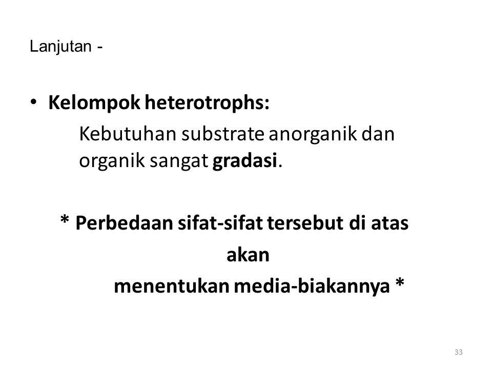 Kelompok heterotrophs: