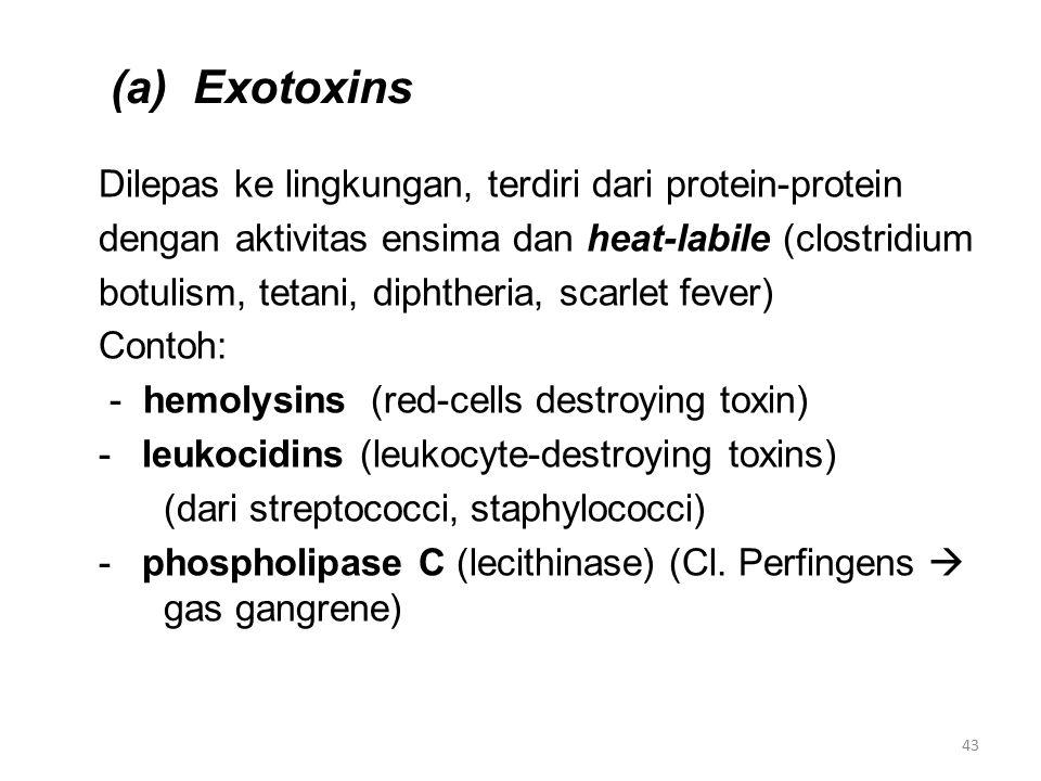 (a) Exotoxins