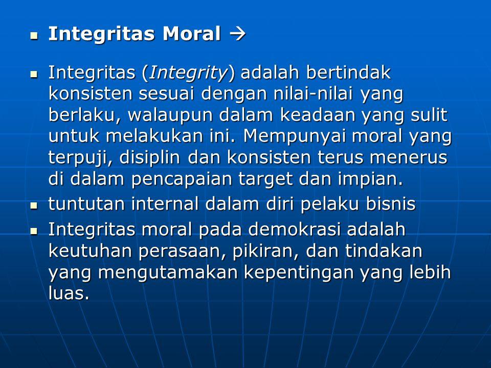 Integritas Moral 
