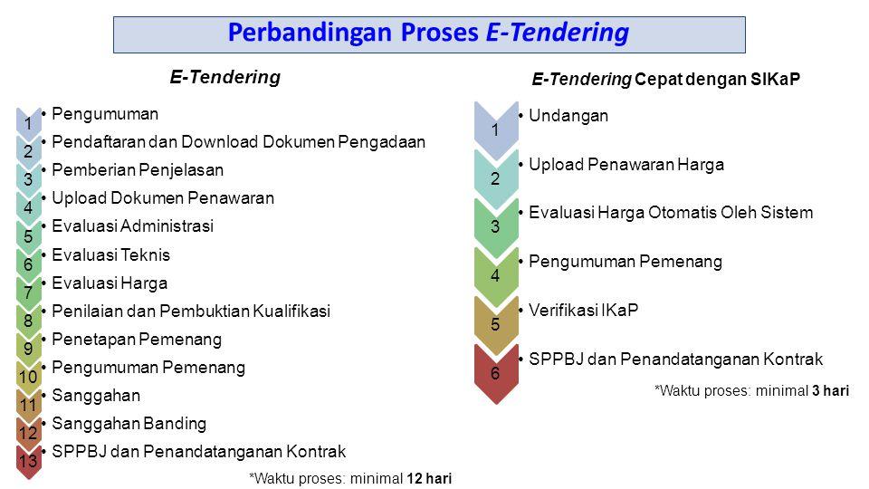 Perbandingan Proses E-Tendering E-Tendering Cepat dengan SIKaP