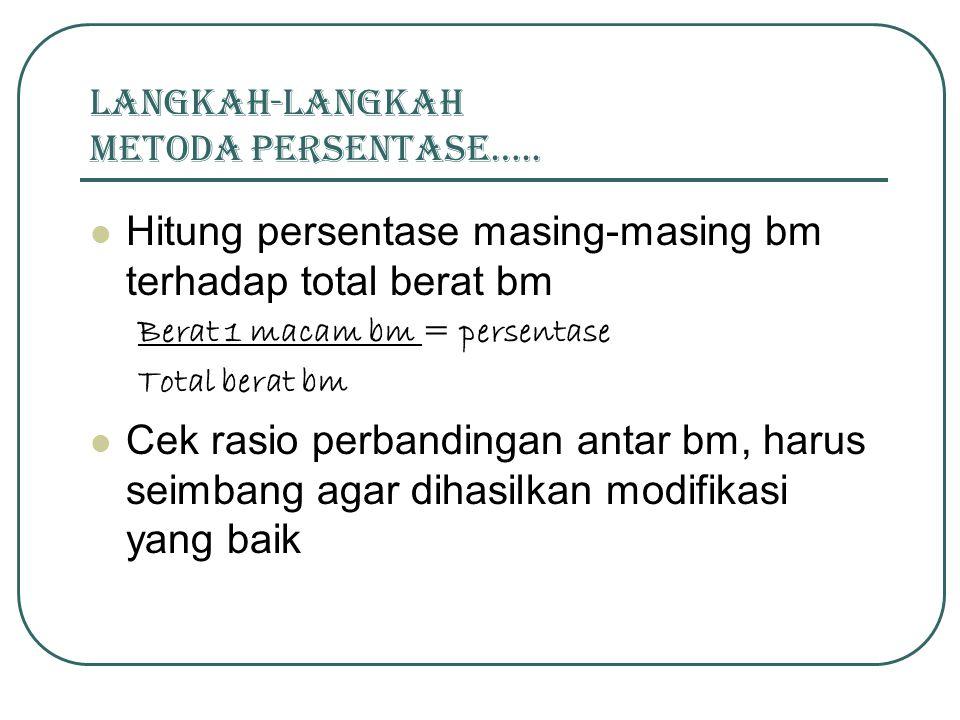 Langkah-langkah metoda persentase…..