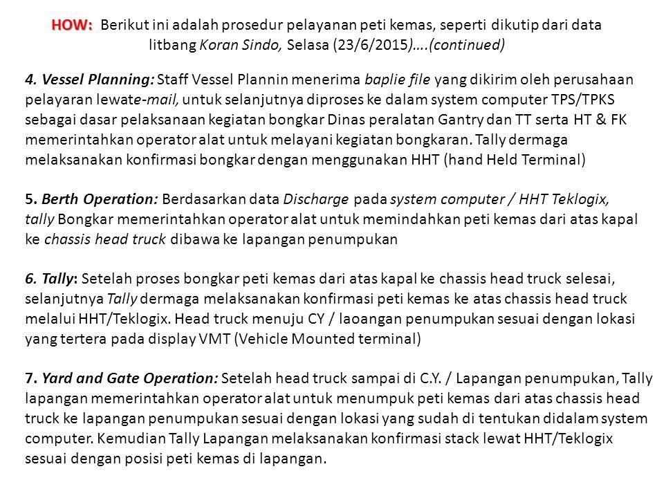 HOW: Berikut ini adalah prosedur pelayanan peti kemas, seperti dikutip dari data litbang Koran Sindo, Selasa (23/6/2015)….(continued)
