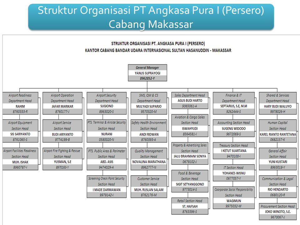 Struktur Organisasi PT Angkasa Pura I (Persero) Cabang Makassar