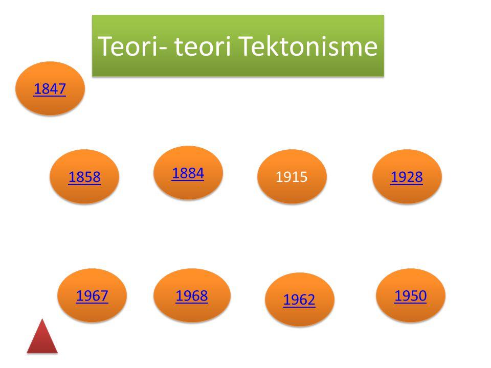 Teori- teori Tektonisme