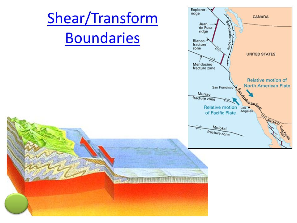 Shear/Transform Boundaries